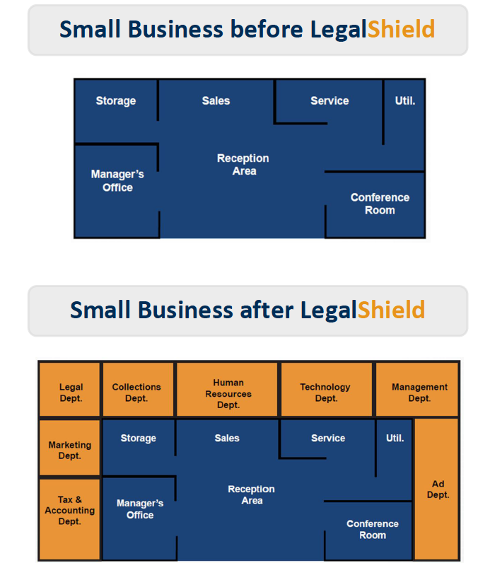 LegalShield Services for Small Business
